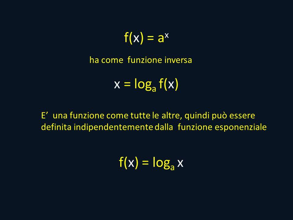 f(x) = a x ha come funzione inversa x = log a f(x) E una funzione come tutte le altre, quindi può essere definita indipendentemente dalla funzione esponenziale f(x) = log a x