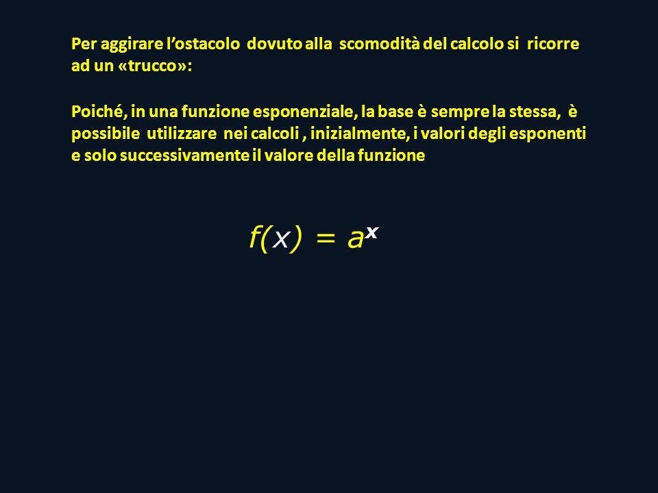 Per aggirare lostacolo dovuto alla scomodità del calcolo si ricorre ad un «trucco»: Poiché, in una funzione esponenziale, la base è sempre la stessa, è possibile utilizzare nei calcoli, inizialmente, i valori degli esponenti e solo successivamente il valore della funzione f(x) = a x