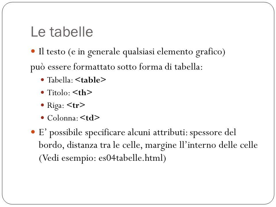 Le tabelle Il testo (e in generale qualsiasi elemento grafico) può essere formattato sotto forma di tabella: Tabella: Titolo: Riga: Colonna: E possibi
