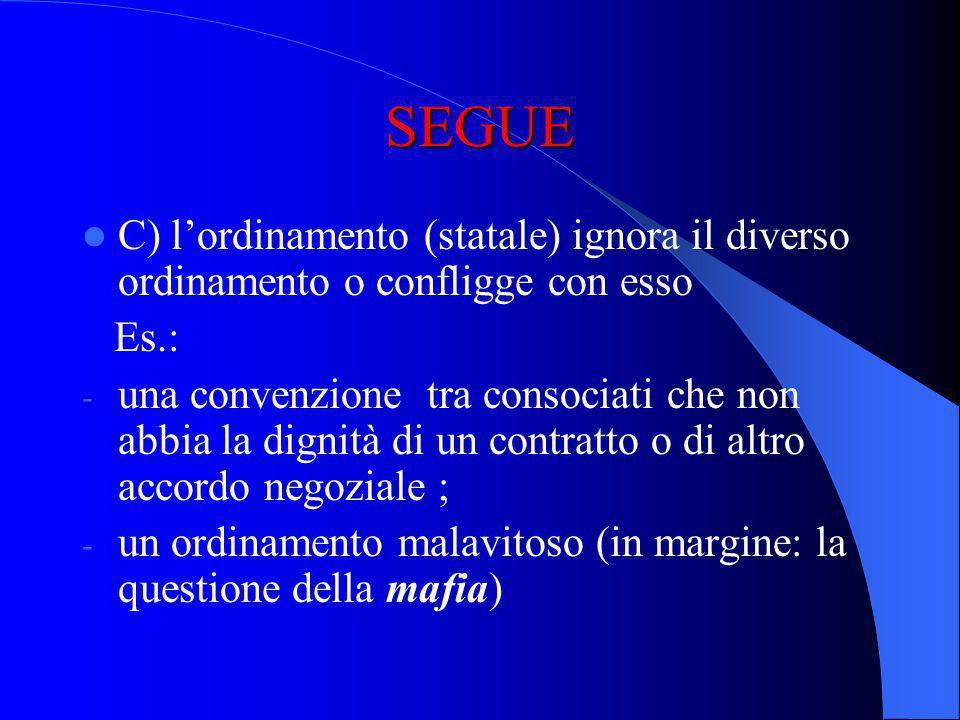 SEGUE B) lordinamento (statale) riconosce laltro ordinamento come soggetto di diritto (titolare di una sfera di autonomia) Es.: - il caso del partito