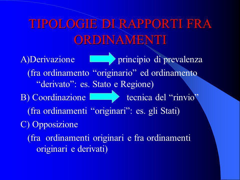 SEGUE C) lordinamento (statale) ignora il diverso ordinamento o confligge con esso Es.: - una convenzione tra consociati che non abbia la dignità di un contratto o di altro accordo negoziale ; - un ordinamento malavitoso (in margine: la questione della mafia)
