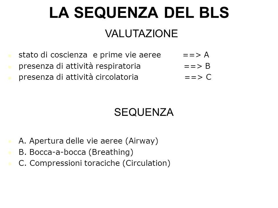 LA SEQUENZA DEL BLS stato di coscienza e prime vie aeree ==> A presenza di attività respiratoria ==> B presenza di attività circolatoria ==> C A. Aper