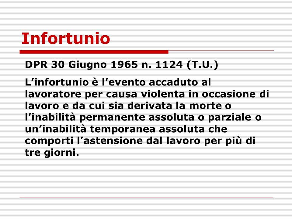Infortunio DPR 30 Giugno 1965 n. 1124 (T.U.) Linfortunio è levento accaduto al lavoratore per causa violenta in occasione di lavoro e da cui sia deriv