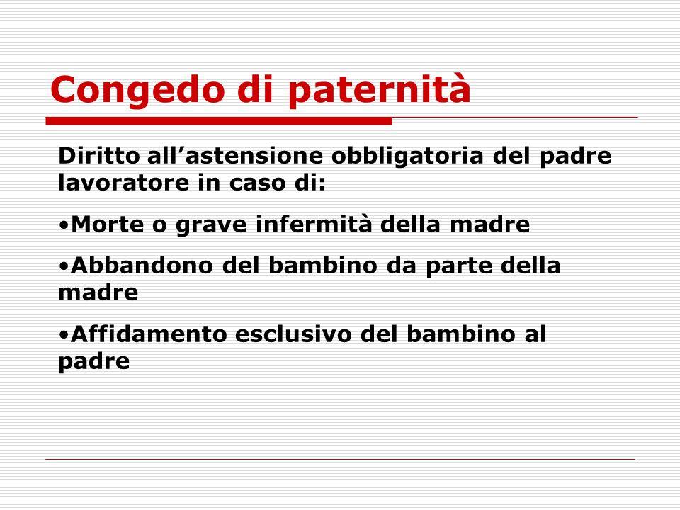 Congedo di paternità Diritto allastensione obbligatoria del padre lavoratore in caso di: Morte o grave infermità della madre Abbandono del bambino da