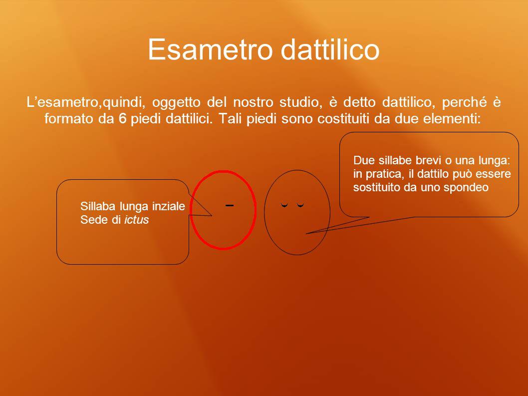 Esametro dattilico Lesametro,quindi, oggetto del nostro studio, è detto dattilico, perché è formato da 6 piedi dattilici. Tali piedi sono costituiti d