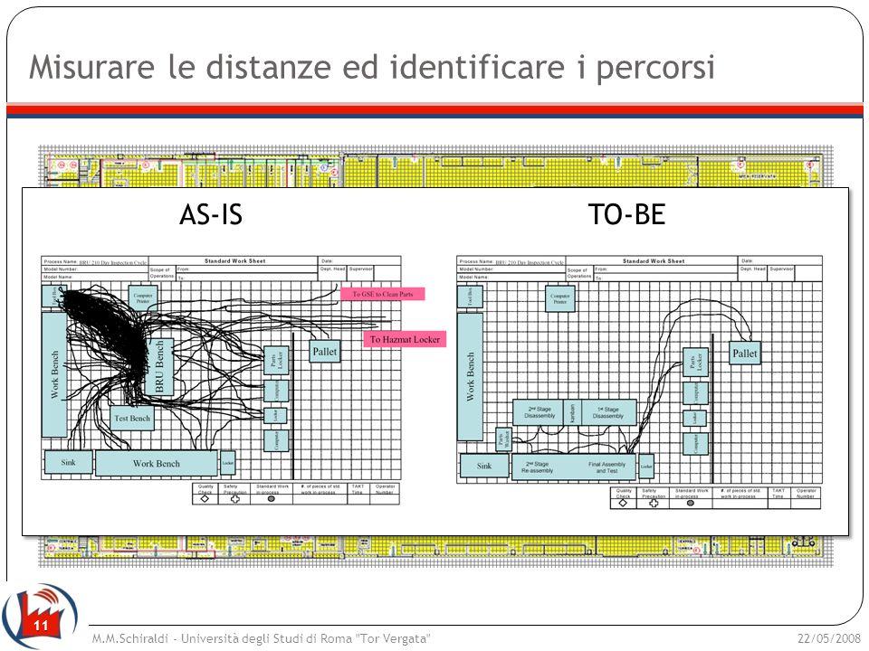 11 Misurare le distanze ed identificare i percorsi 22/05/2008M.M.Schiraldi - Università degli Studi di Roma