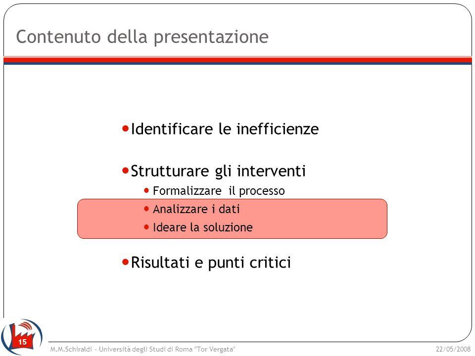 15 Contenuto della presentazione Identificare le inefficienze Strutturare gli interventi Formalizzare il processo Analizzare i dati Ideare la soluzion