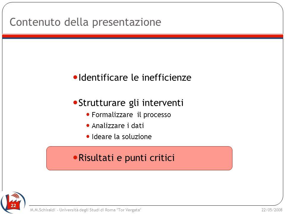 22 Contenuto della presentazione Identificare le inefficienze Strutturare gli interventi Formalizzare il processo Analizzare i dati Ideare la soluzion