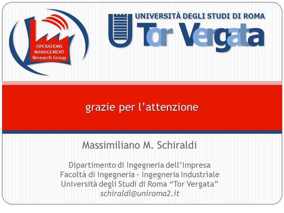 OPERATIONS MANAGEMENT Research Group Massimiliano M. Schiraldi Dipartimento di Ingegneria dellImpresa Facoltà di Ingegneria – Ingegneria Industriale U