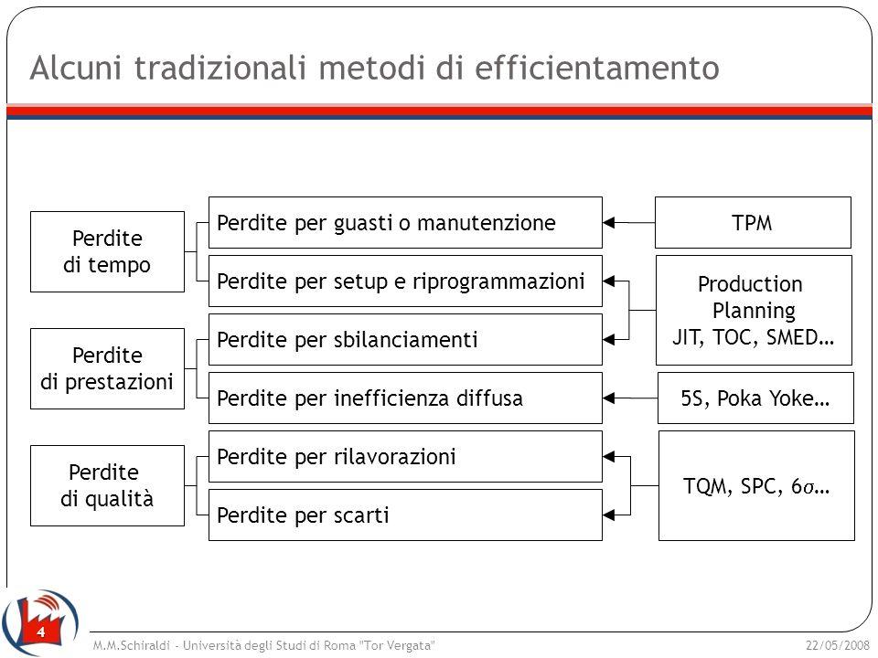 4 Alcuni tradizionali metodi di efficientamento 22/05/2008M.M.Schiraldi - Università degli Studi di Roma