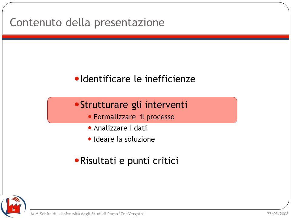 5 Contenuto della presentazione Identificare le inefficienze Strutturare gli interventi Formalizzare il processo Analizzare i dati Ideare la soluzione