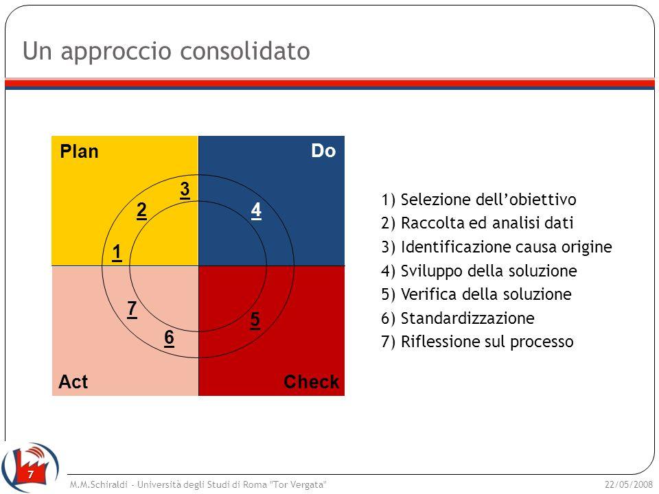 7 Un approccio consolidato 22/05/2008M.M.Schiraldi - Università degli Studi di Roma