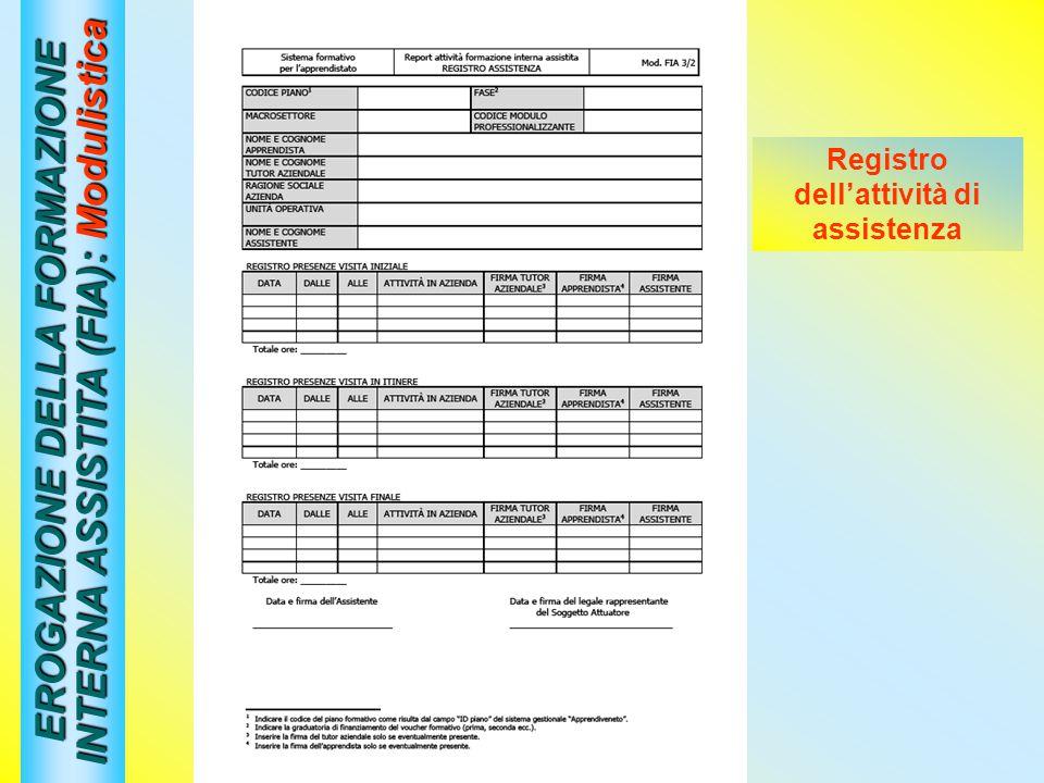 EROGAZIONE DELLA FORMAZIONE INTERNA ASSISTITA (FIA): Modulistica Registro dellattività di assistenza