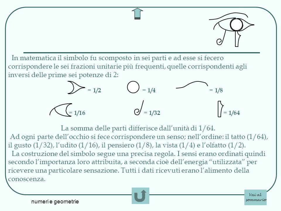 numeri e geometrie In matematica il simbolo fu scomposto in sei parti e ad esse si fecero corrispondere le sei frazioni unitarie più frequenti, quelle