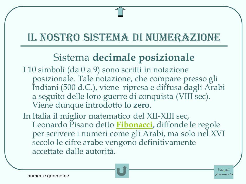 numeri e geometrie Il nostro sistema di numerazione Sistema decimale posizionale I 10 simboli (da 0 a 9) sono scritti in notazione posizionale. Tale n