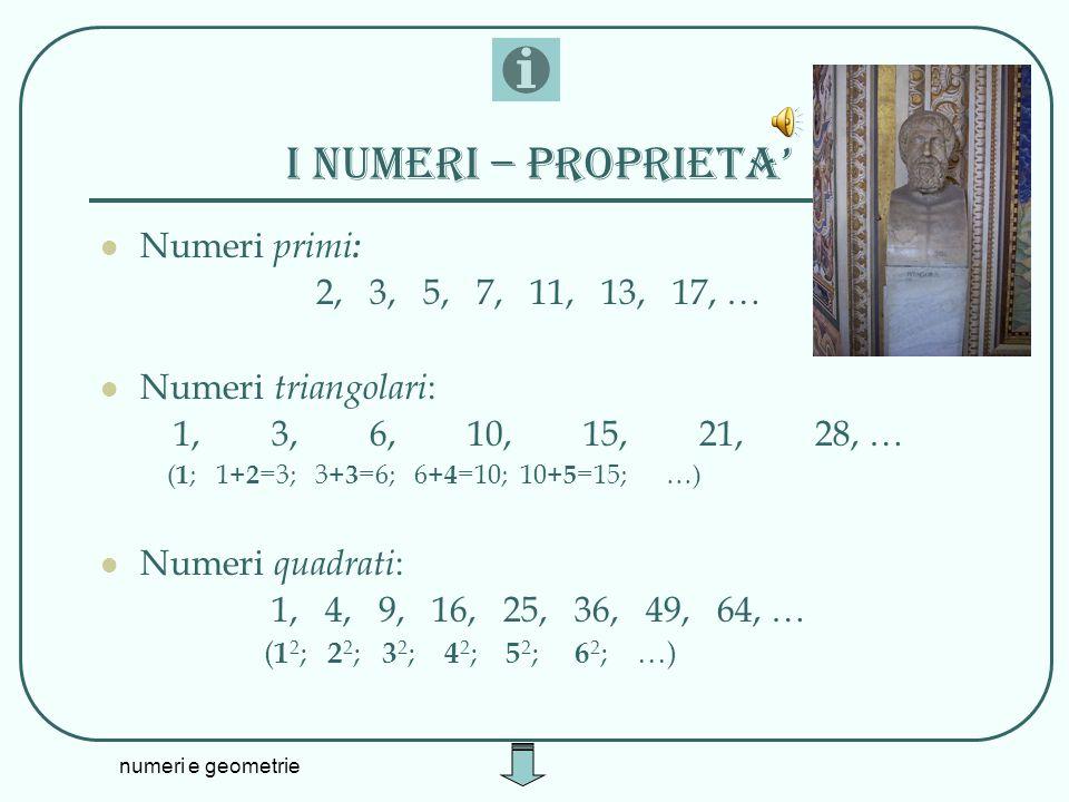 numeri e geometrie I numeri – proprieta Numeri primi : 2, 3, 5, 7, 11, 13, 17, … Numeri triangolari : 1, 3, 6, 10, 15, 21, 28, … ( 1 ; 1 +2 =3; 3 +3 =