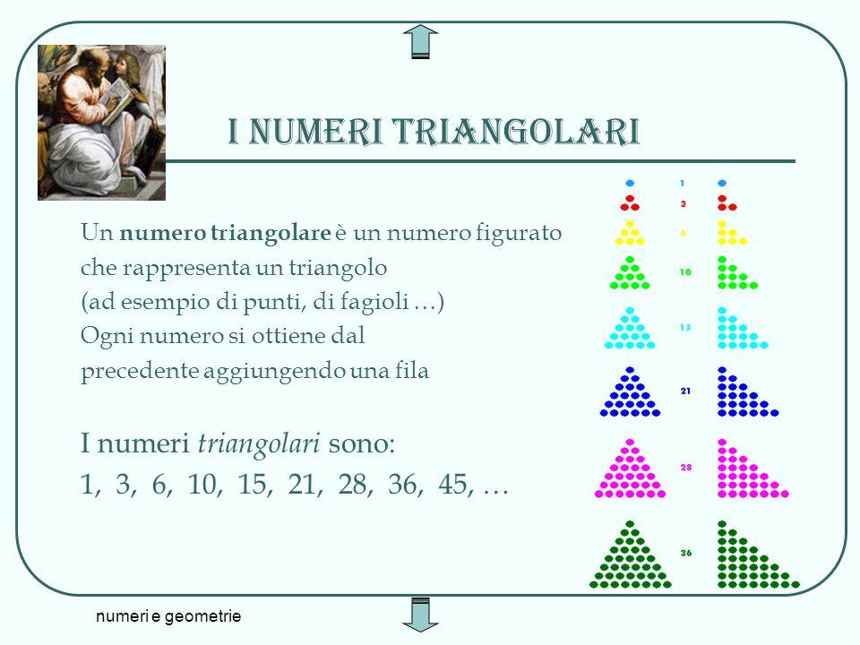 numeri e geometrie I numeri triangolari Un numero triangolare è un numero figurato che rappresenta un triangolo (ad esempio di punti, di fagioli …) Og