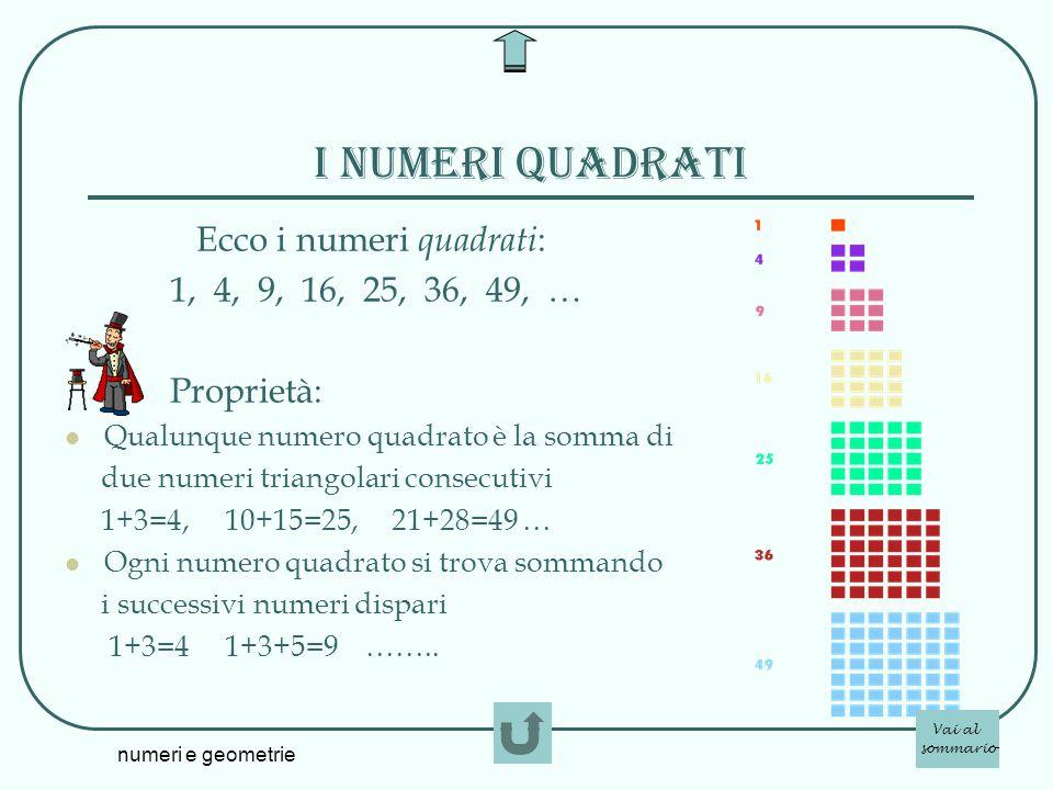numeri e geometrie I numeri quadrati Ecco i numeri quadrati : 1, 4, 9, 16, 25, 36, 49, … Proprietà: Qualunque numero quadrato è la somma di due numeri
