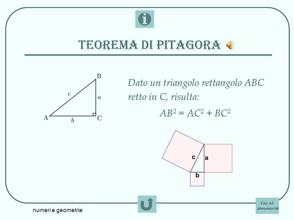 numeri e geometrie Teorema di pitagora Dato un triangolo rettangolo ABC retto in C, risulta: AB 2 = AC 2 + BC 2 Vai al sommario