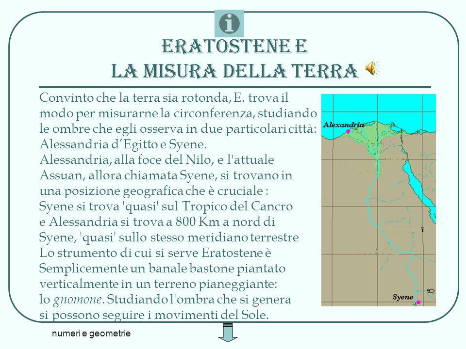 numeri e geometrie Eratostene e la misura della Terra Convinto che la terra sia rotonda, E. trova il modo per misurarne la circonferenza, studiando le