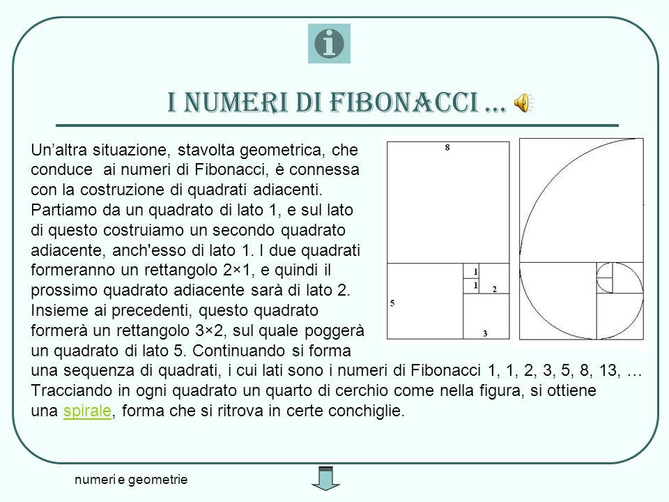 numeri e geometrie I numeri di fibonacci... Unaltra situazione, stavolta geometrica, che conduce ai numeri di Fibonacci, è connessa con la costruzione