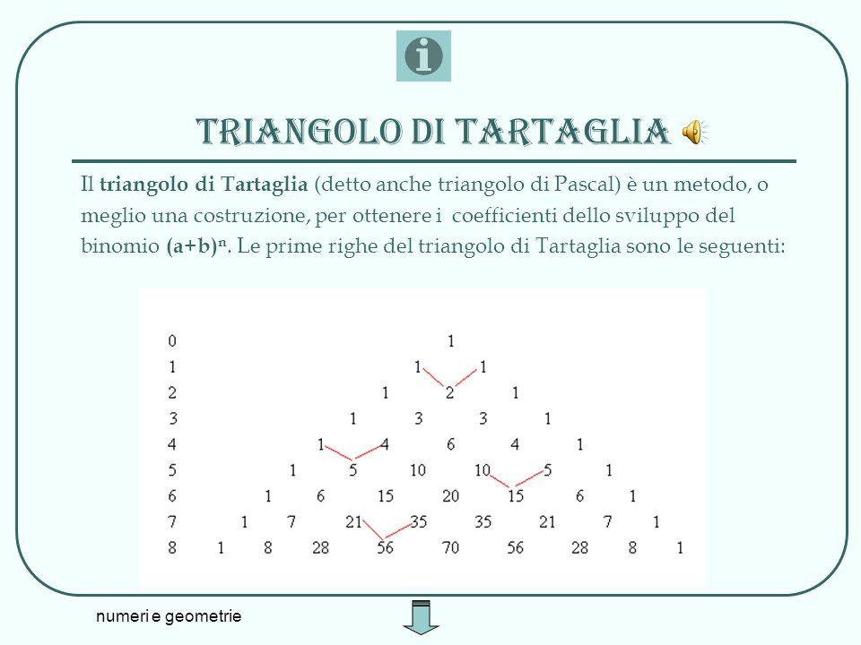 numeri e geometrie Triangolo di tartaglia Il triangolo di Tartaglia (detto anche triangolo di Pascal) è un metodo, o meglio una costruzione, per otten