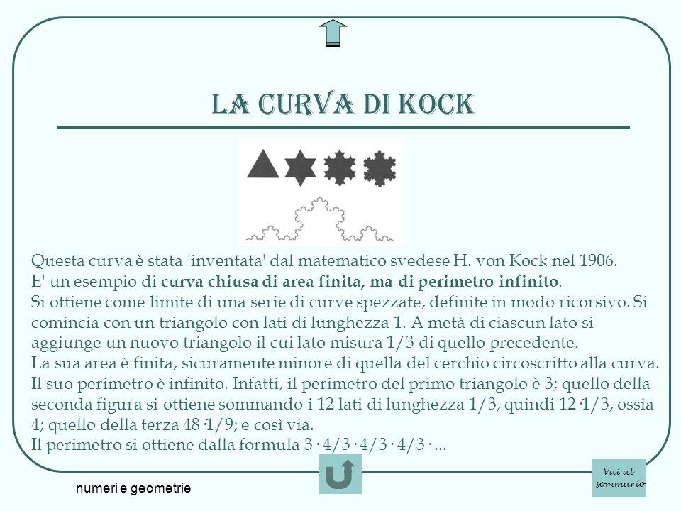 numeri e geometrie La curva di kock Questa curva è stata 'inventata' dal matematico svedese H. von Kock nel 1906. E' un esempio di curva chiusa di are