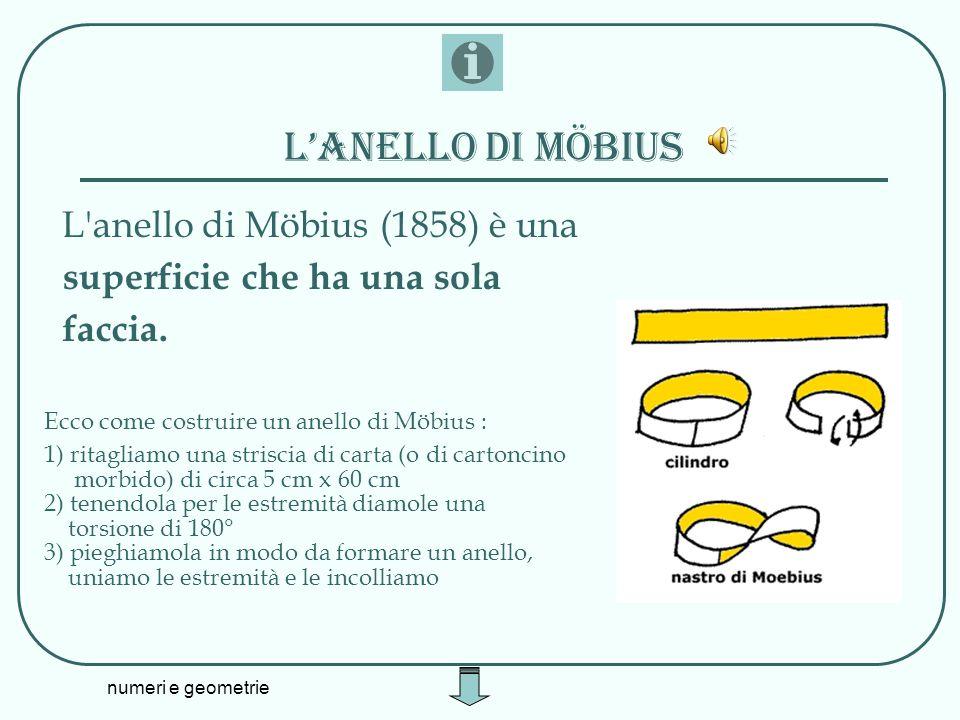numeri e geometrie Lanello di Möbius L'anello di Möbius (1858) è una superficie che ha una sola faccia. Ecco come costruire un anello di Möbius : 1) r