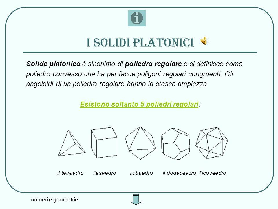numeri e geometrie I solidi platonici Solido platonico è sinonimo di poliedro regolare e si definisce come poliedro convesso che ha per facce poligoni