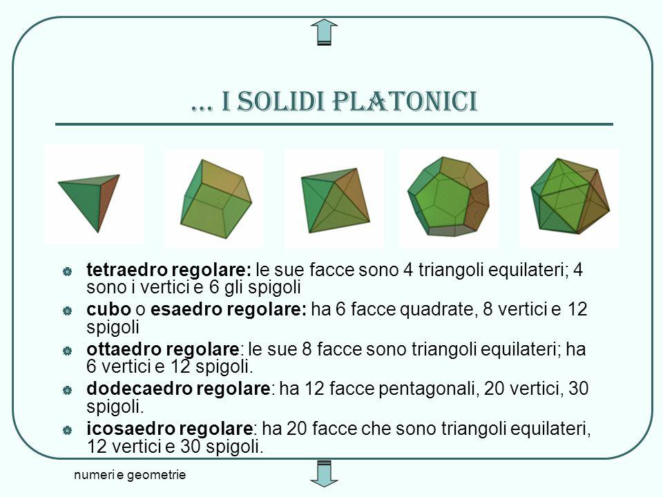 numeri e geometrie … I solidi platonici tetraedro regolare: le sue facce sono 4 triangoli equilateri; 4 sono i vertici e 6 gli spigoli cubo o esaedro