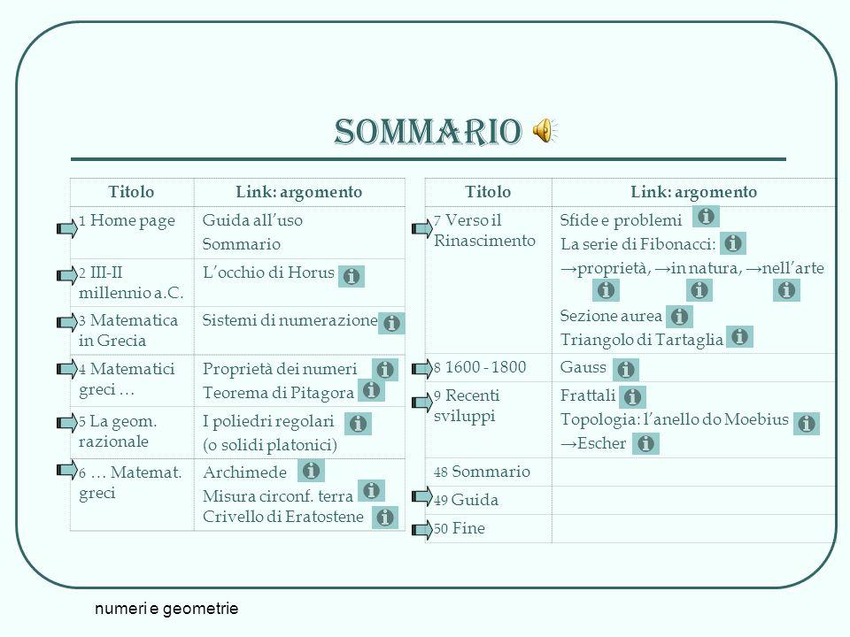 numeri e geometrie Sommario TitoloLink: argomento 1 Home pageGuida alluso Sommario 2 III-II millennio a.C. Locchio di Horus 3 Matematica in Grecia Sis