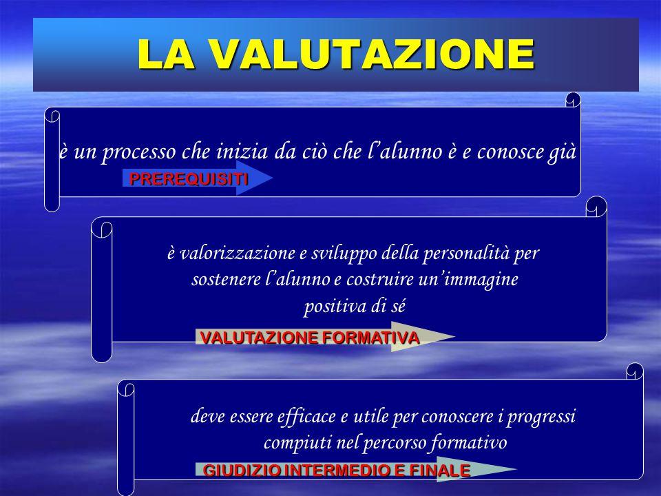 LA VALUTAZIONE è un processo che inizia da ciò che lalunno è e conosce già è valorizzazione e sviluppo della personalità per sostenere lalunno e costr