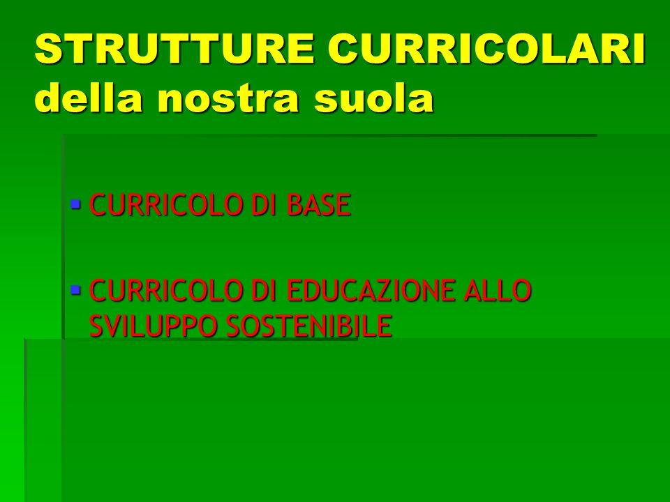 STRUTTURE CURRICOLARI della nostra suola CURRICOLO DI BASE CURRICOLO DI BASE CURRICOLO DI EDUCAZIONE ALLO SVILUPPO SOSTENIBILE CURRICOLO DI EDUCAZIONE