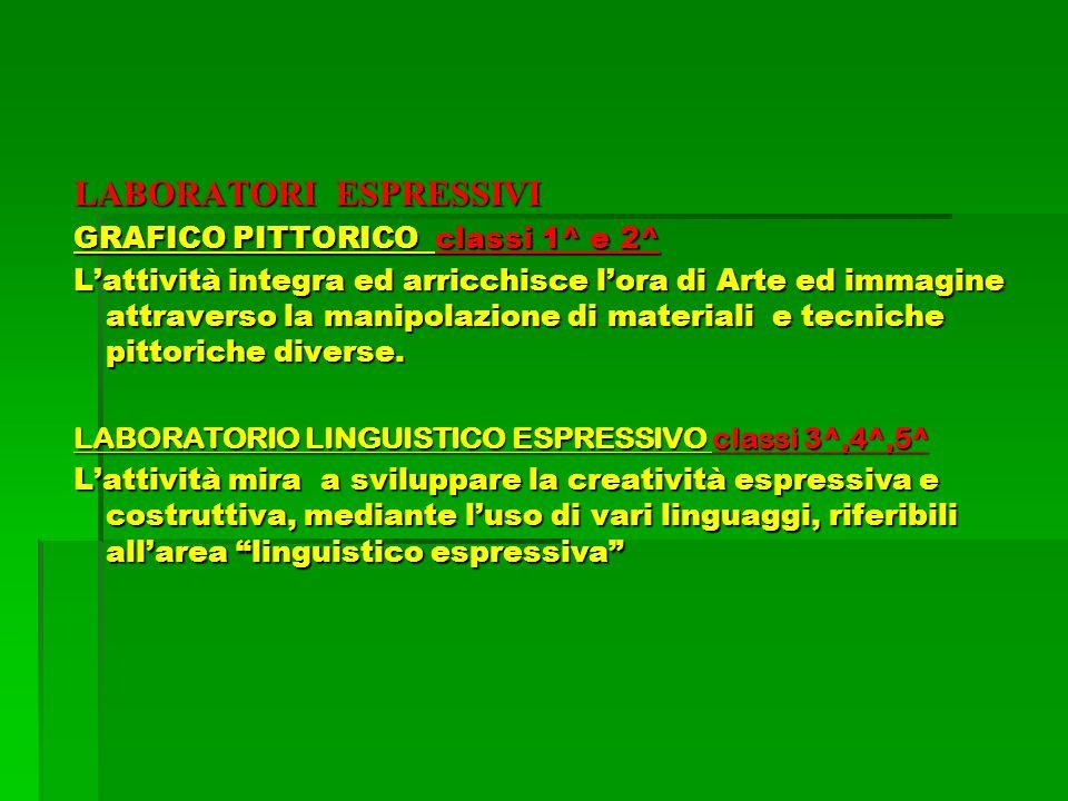 LABORATORI ESPRESSIVI GRAFICO PITTORICO classi 1^ e 2^ Lattività integra ed arricchisce lora di Arte ed immagine attraverso la manipolazione di materi