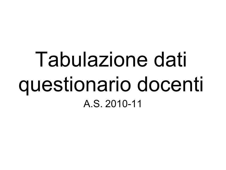 Tabulazione dati questionario docenti A.S. 2010-11