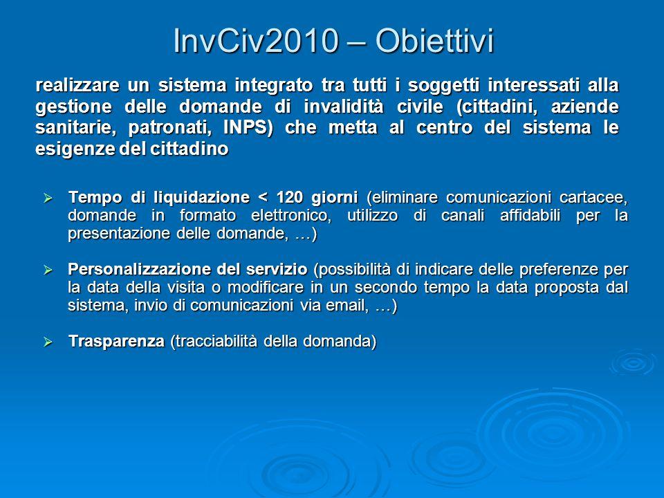 InvCiv2010 – Obiettivi Tempo di liquidazione < 120 giorni (eliminare comunicazioni cartacee, domande in formato elettronico, utilizzo di canali affida