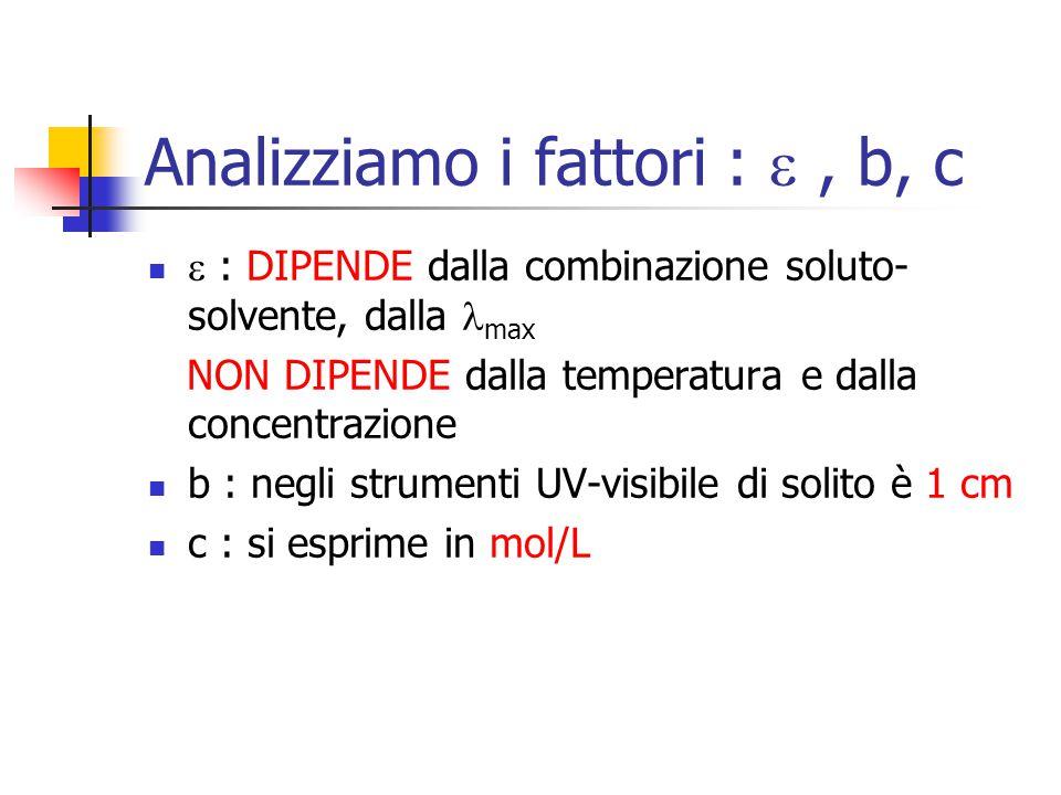 Analizziamo i fattori :, b, c : DIPENDE dalla combinazione soluto- solvente, dalla max NON DIPENDE dalla temperatura e dalla concentrazione b : negli