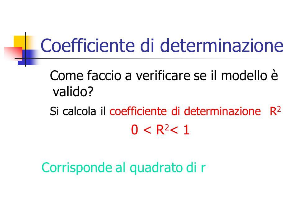 Coefficiente di determinazione Come faccio a verificare se il modello è valido? Si calcola il coefficiente di determinazione R 2 0 < R 2 < 1 Corrispon