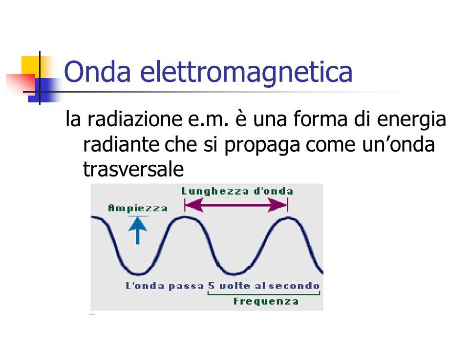 Onda elettromagnetica la radiazione e.m. è una forma di energia radiante che si propaga come unonda trasversale
