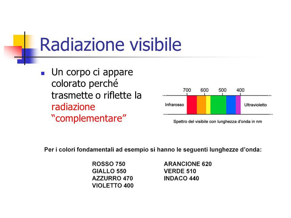 Radiazione visibile Un corpo ci appare colorato perché trasmette o riflette la radiazione complementare