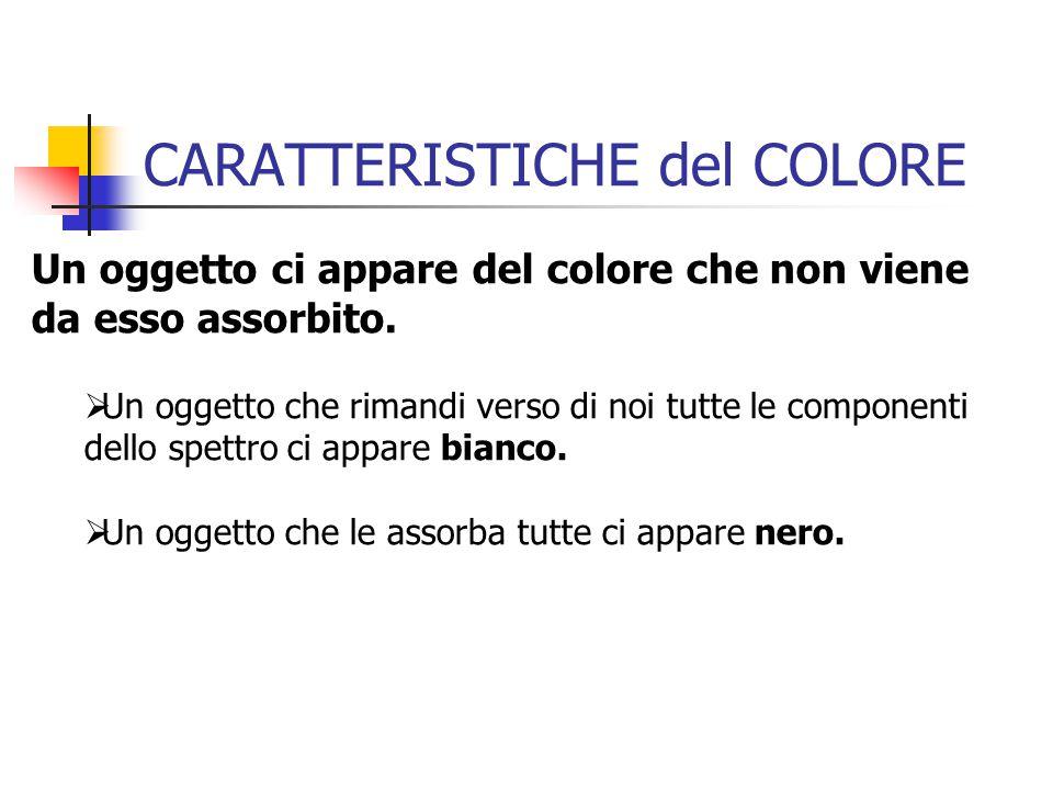 CARATTERISTICHE del COLORE Un oggetto ci appare del colore che non viene da esso assorbito. Un oggetto che rimandi verso di noi tutte le componenti de