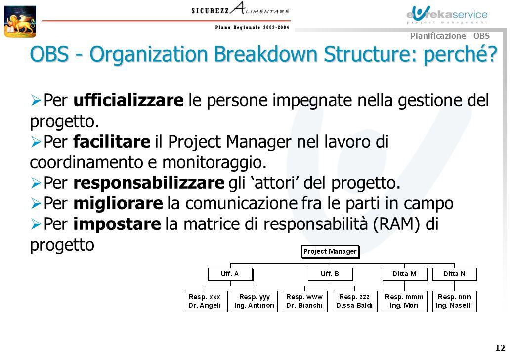 12 Per ufficializzare le persone impegnate nella gestione del progetto. Per facilitare il Project Manager nel lavoro di coordinamento e monitoraggio.