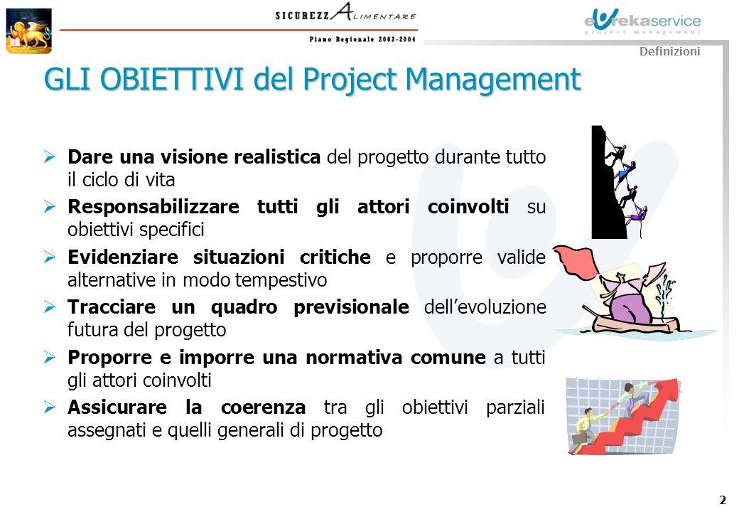 2 Dare una visione realistica del progetto durante tutto il ciclo di vita Responsabilizzare tutti gli attori coinvolti su obiettivi specifici Evidenzi