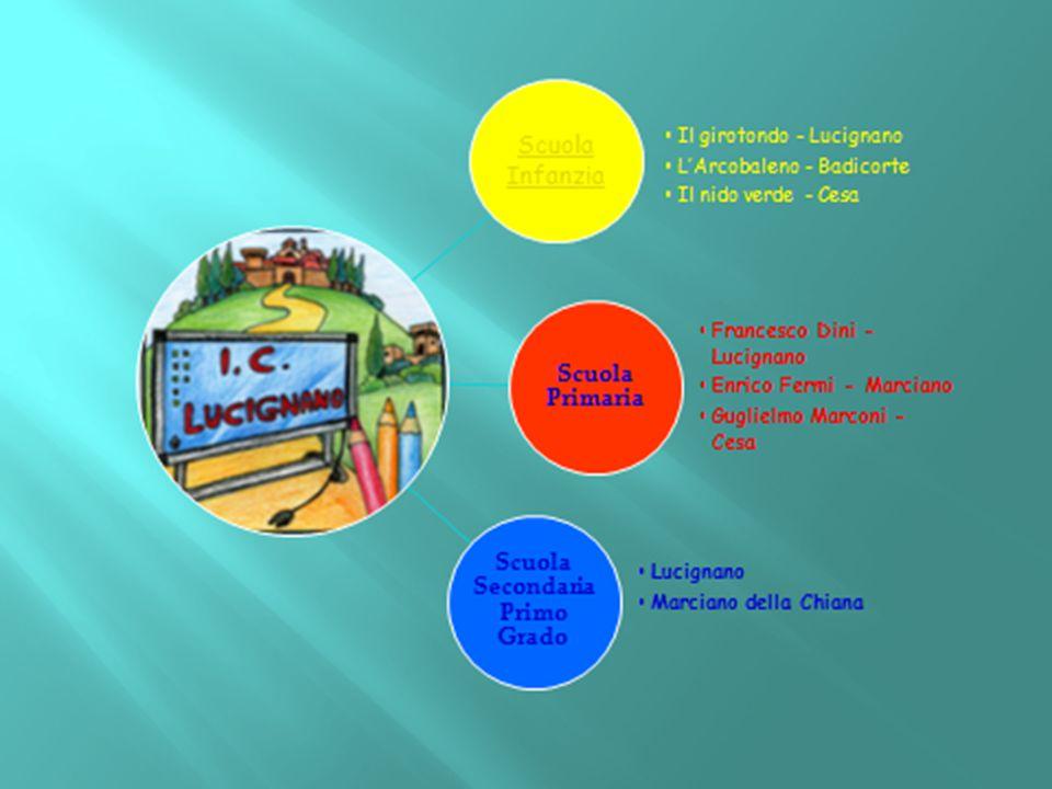 Scuola Infanzia Il girotondo - Lucignano LArcobaleno - Badicorte Il nido verde - Cesa Scuola Primaria Francesco Dini - Lucignano Enrico Fermi - Marcia