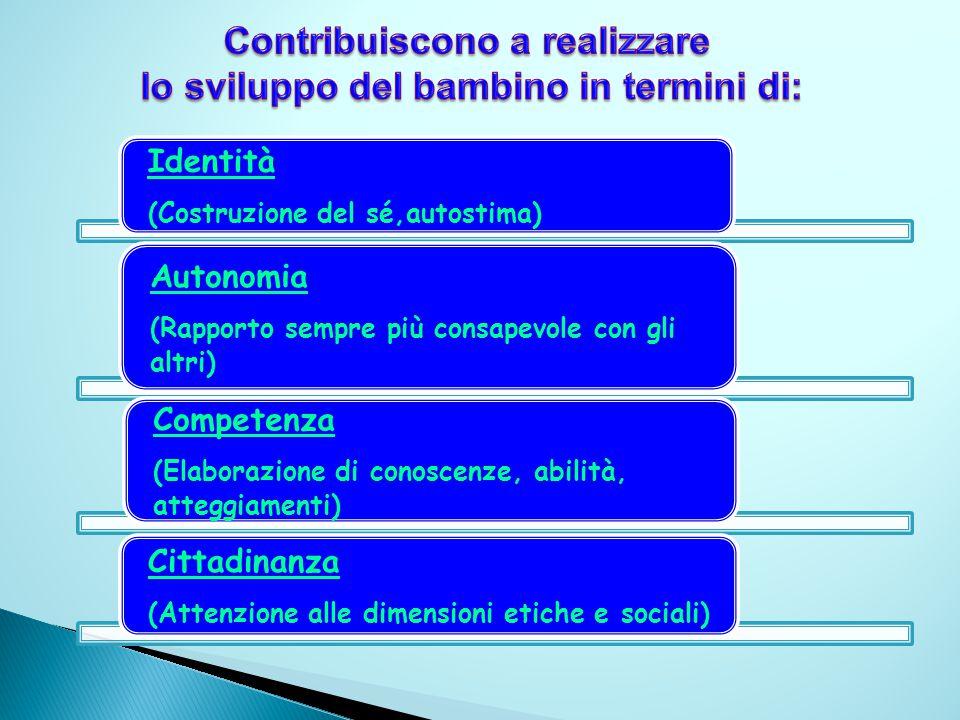 Identità (Costruzione del sé,autostima) Autonomia (Rapporto sempre più consapevole con gli altri) Competenza (Elaborazione di conoscenze, abilità, att