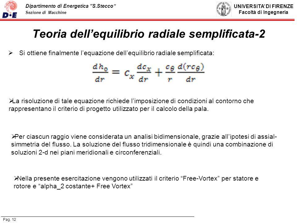 UNIVERSITA DI FIRENZE Facoltà di Ingegneria Pag. 12 Dipartimento di Energetica S.Stecco Sezione di Macchine Teoria dellequilibrio radiale semplificata