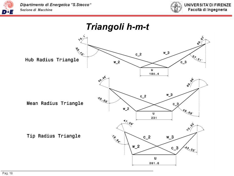 UNIVERSITA DI FIRENZE Facoltà di Ingegneria Pag. 18 Dipartimento di Energetica S.Stecco Sezione di Macchine Triangoli h-m-t