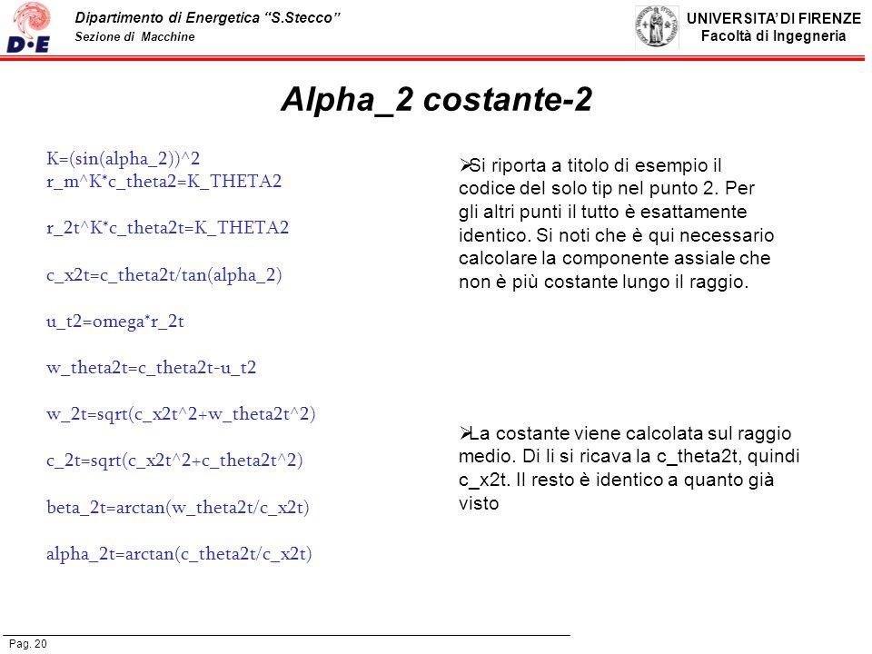 UNIVERSITA DI FIRENZE Facoltà di Ingegneria Pag. 20 Dipartimento di Energetica S.Stecco Sezione di Macchine Alpha_2 costante-2 K=(sin(alpha_2))^2 r_m^