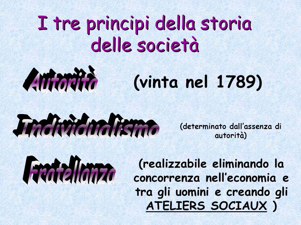 I tre principi della storia delle società (vinta nel 1789) (determinato dallassenza di autorità) (realizzabile eliminando la concorrenza nelleconomia