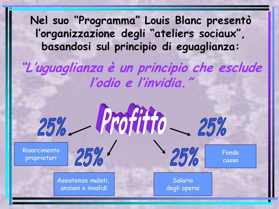 Nel suo Programma Louis Blanc presentò lorganizzazione degli ateliers sociaux, basandosi sul principio di eguaglianza: Luguaglianza è un principio che